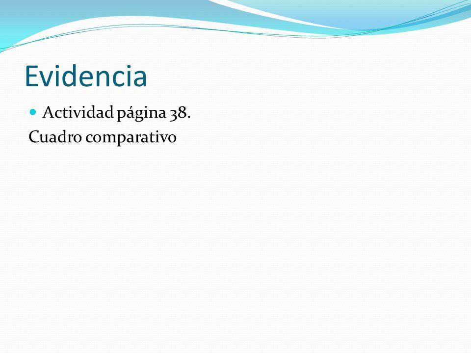 Evidencia Actividad página 38. Cuadro comparativo