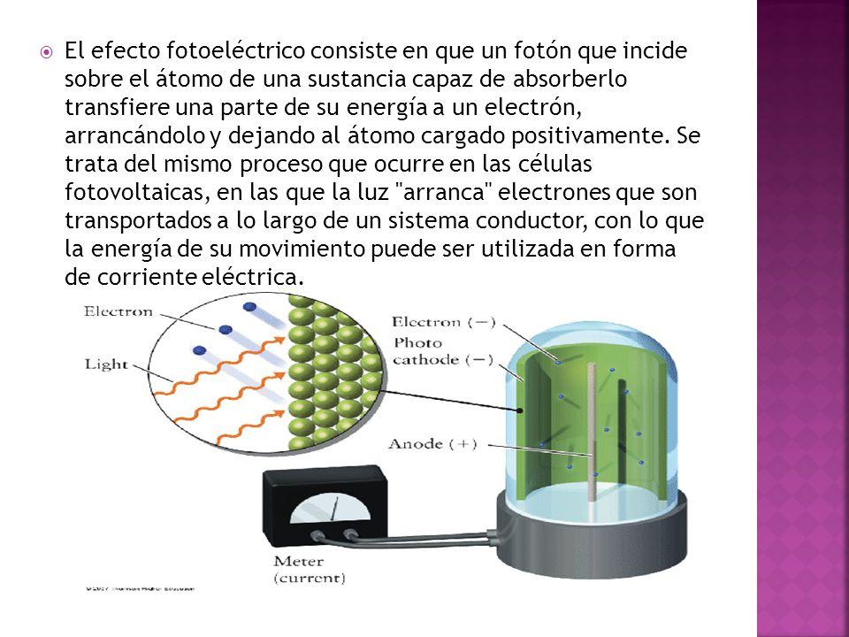 El efecto fotoeléctrico consiste en que un fotón que incide sobre el átomo de una sustancia capaz de absorberlo transfiere una parte de su energía a u