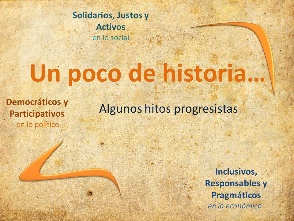 Un poco de historia… Algunos hitos progresistas Inclusivos, Responsables y Pragmáticos en lo económico.