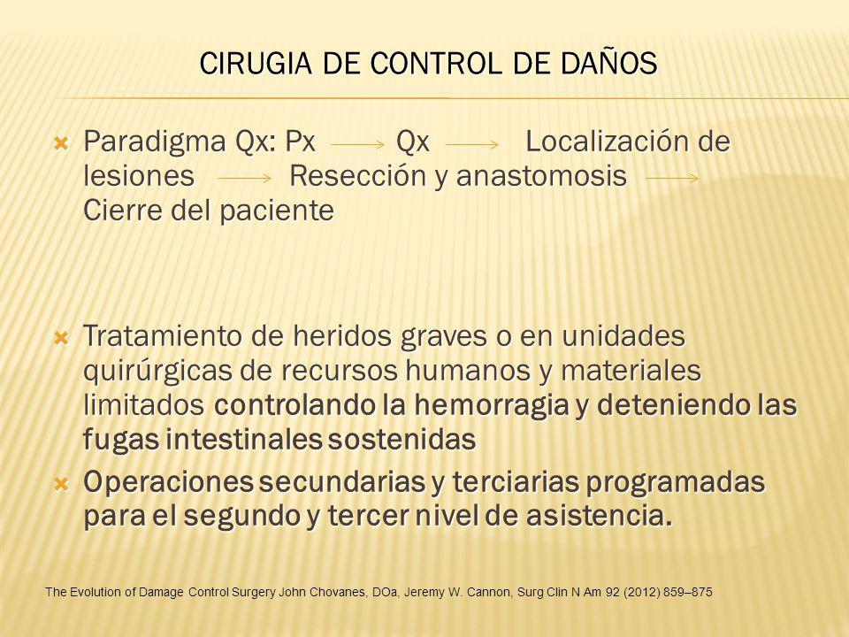 1.- Identificación de lesiones 2.- Control de hemorragia 3.- Control de contaminación The Evolution of Damage Control Surgery John Chovanes, DOa, Jeremy W.