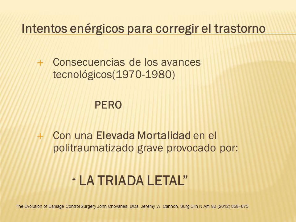 Intentos enérgicos para corregir el trastorno Consecuencias de los avances tecnológicos(1970-1980) PERO Con una Elevada Mortalidad en el politraumatiz