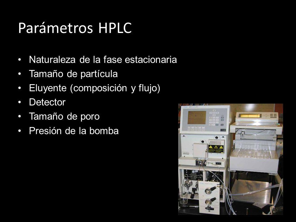 Parámetros HPLC Naturaleza de la fase estacionaria Tamaño de partícula Eluyente (composición y flujo) Detector Tamaño de poro Presión de la bomba