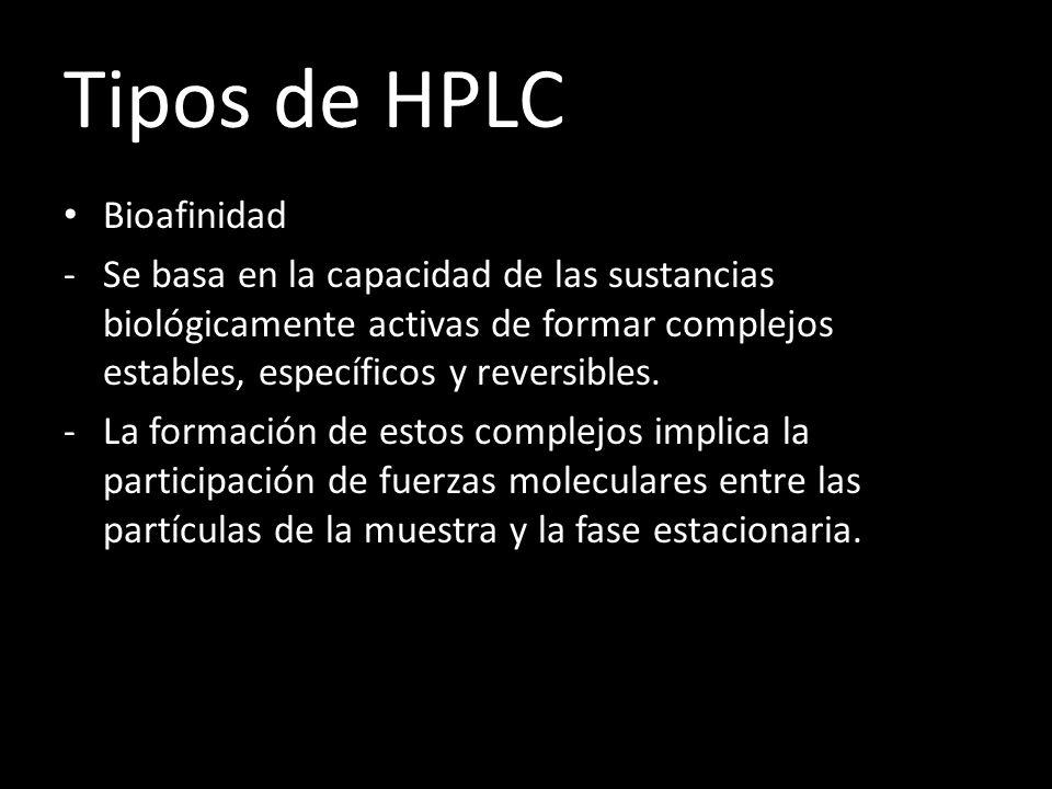 Tipos de HPLC Bioafinidad -Se basa en la capacidad de las sustancias biológicamente activas de formar complejos estables, específicos y reversibles.