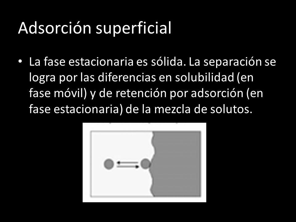 Adsorción superficial La fase estacionaria es sólida.