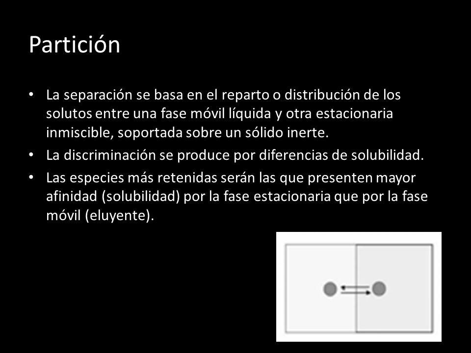 Partición La separación se basa en el reparto o distribución de los solutos entre una fase móvil líquida y otra estacionaria inmiscible, soportada sobre un sólido inerte.