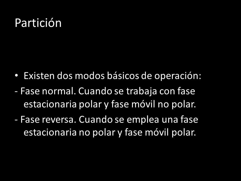 Partición Existen dos modos básicos de operación: - Fase normal.