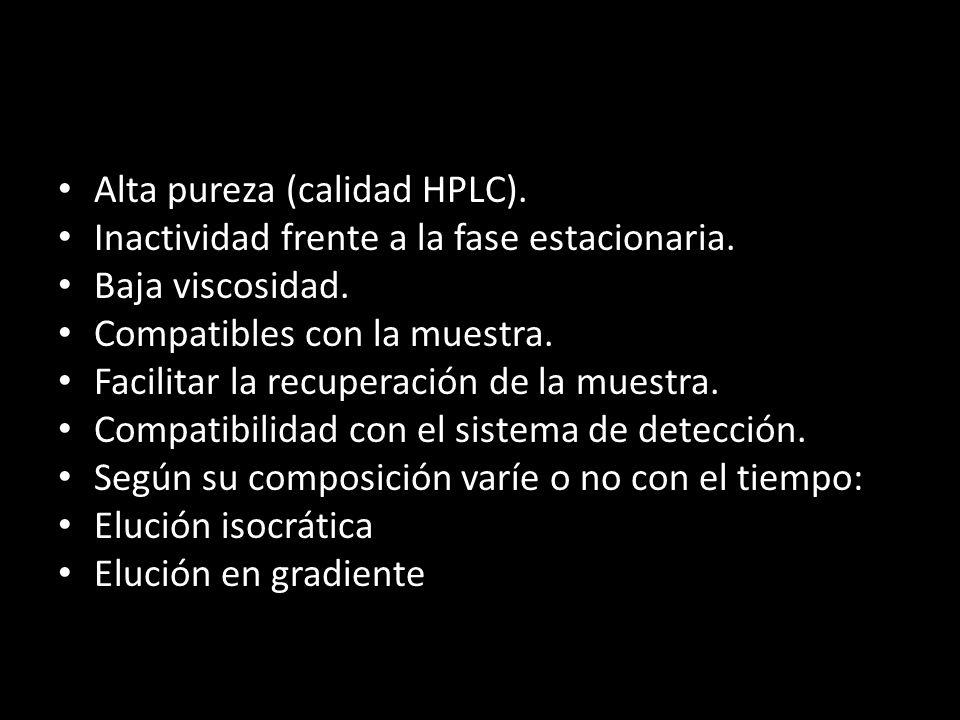 Alta pureza (calidad HPLC).Inactividad frente a la fase estacionaria.