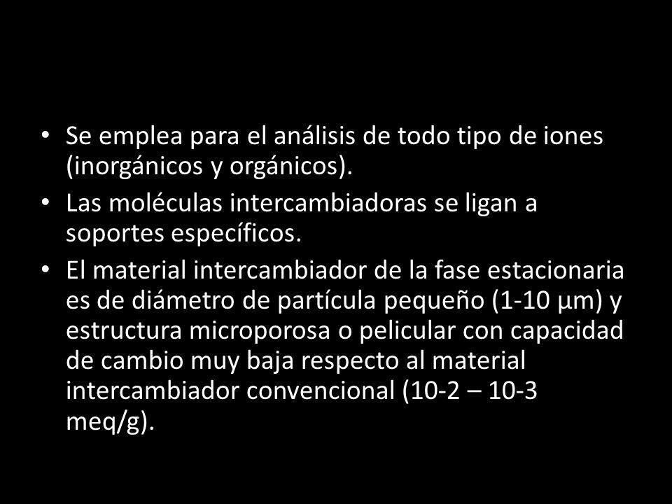 Se emplea para el análisis de todo tipo de iones (inorgánicos y orgánicos).