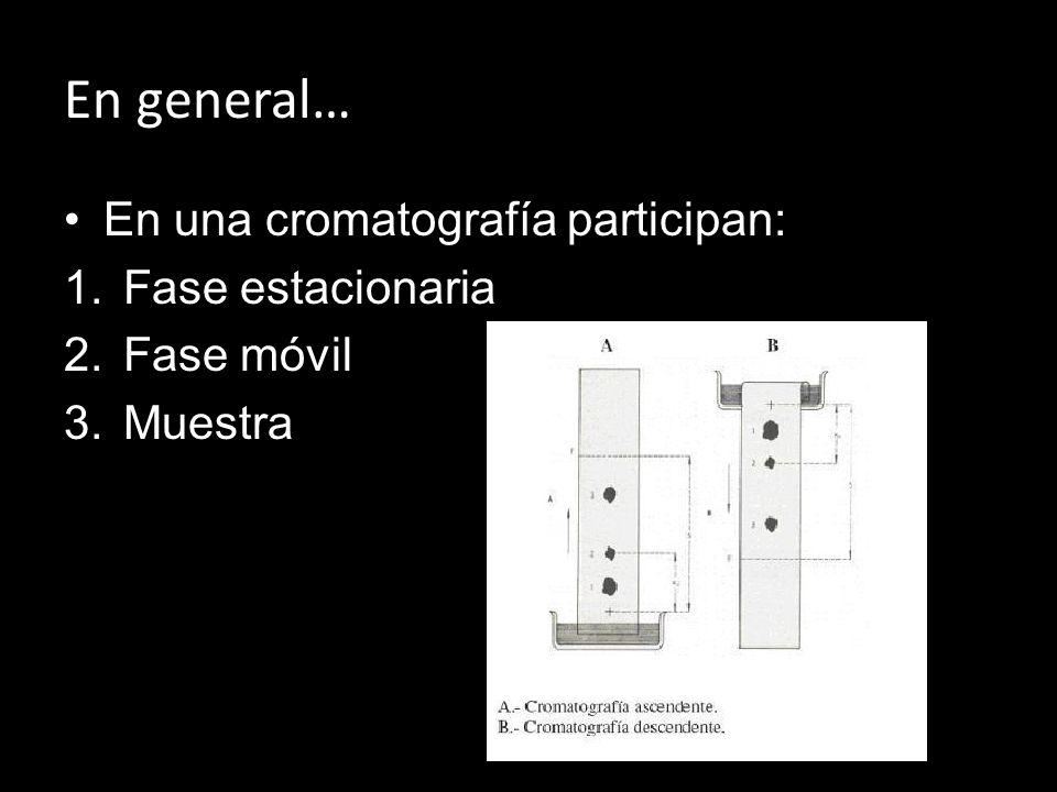 En general… En una cromatografía participan: 1.Fase estacionaria 2.Fase móvil 3.Muestra