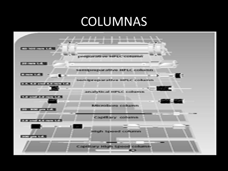 COLUMNAS Gran avance en la última década por el progreso en la tecnología de rellenos y columnas.
