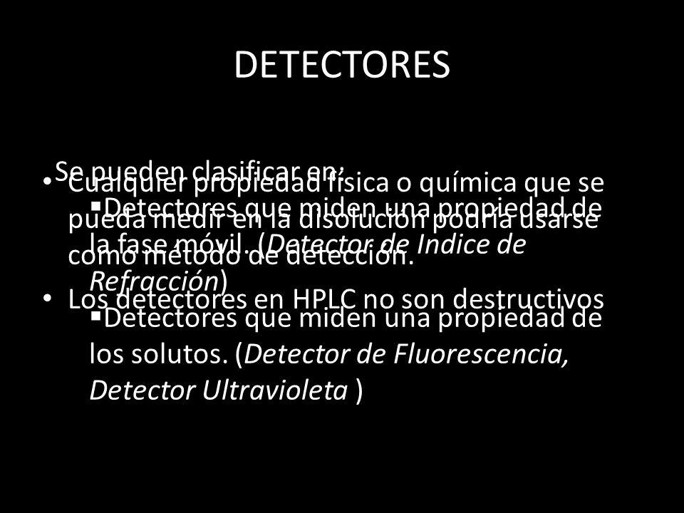 DETECTORES Cualquier propiedad física o química que se pueda medir en la disolución podría usarse como método de detección.