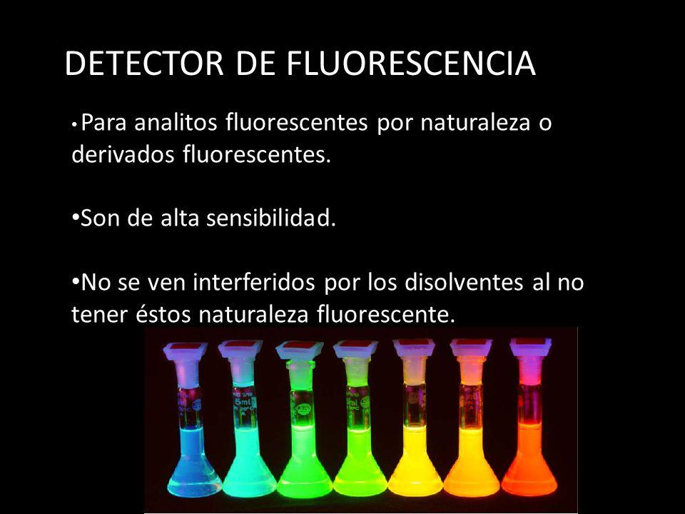 DETECTOR DE FLUORESCENCIA Para analitos fluorescentes por naturaleza o derivados fluorescentes.