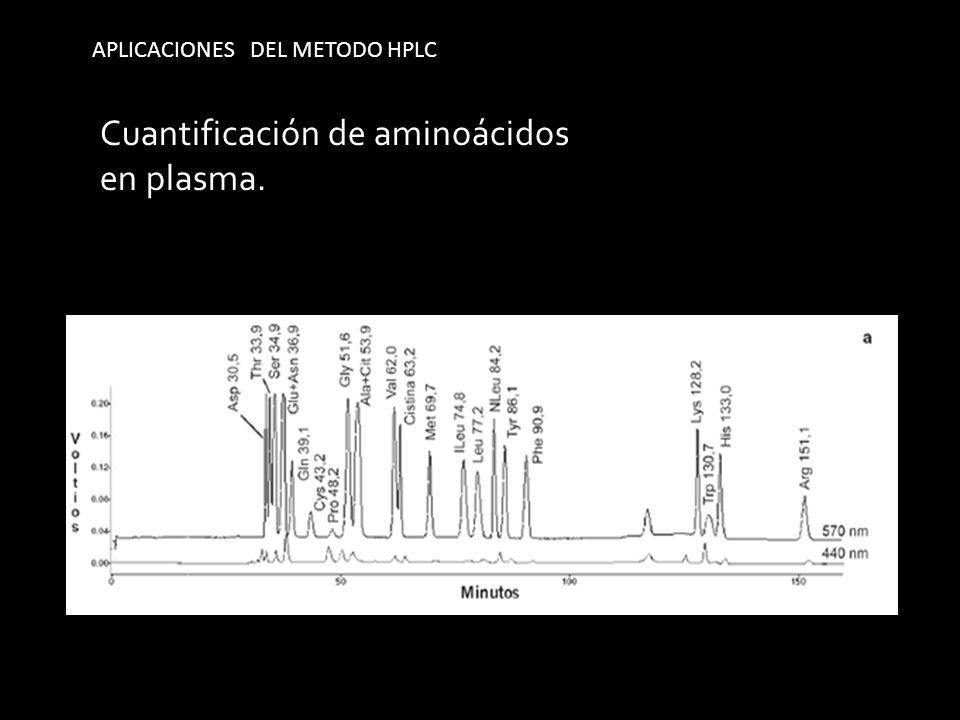 APLICACIONES DEL METODO HPLC Cuantificación de aminoácidos en plasma.