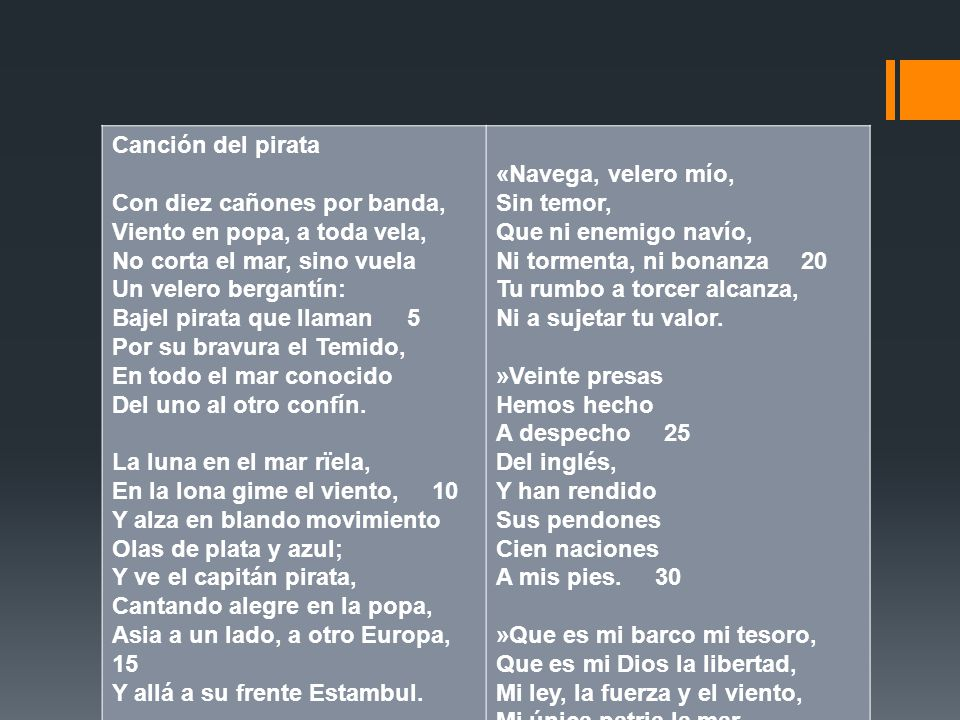 Canción del pirata Con diez cañones por banda, Viento en popa, a toda vela, No corta el mar, sino vuela Un velero bergantín: Bajel pirata que llaman 5