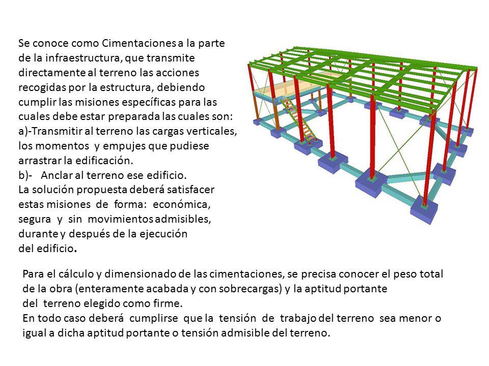 Se conoce como Cimentaciones a la parte de la infraestructura, que transmite directamente al terreno las acciones recogidas por la estructura, debiend
