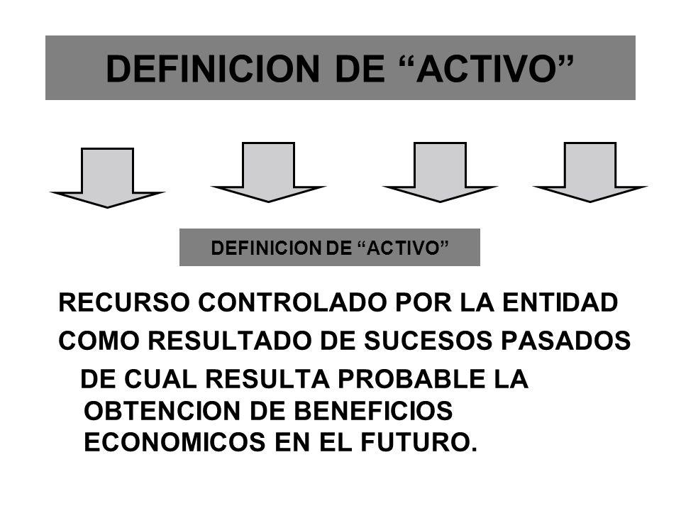 DEFINICION DE ACTIVO RECURSO CONTROLADO POR LA ENTIDAD COMO RESULTADO DE SUCESOS PASADOS DE CUAL RESULTA PROBABLE LA OBTENCION DE BENEFICIOS ECONOMICOS EN EL FUTURO.