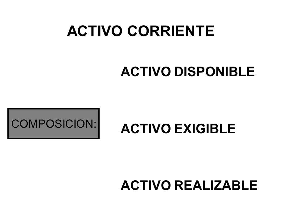 ACTIVO CORRIENTE ACTIVO DISPONIBLE ACTIVO EXIGIBLE ACTIVO REALIZABLE COMPOSICION: