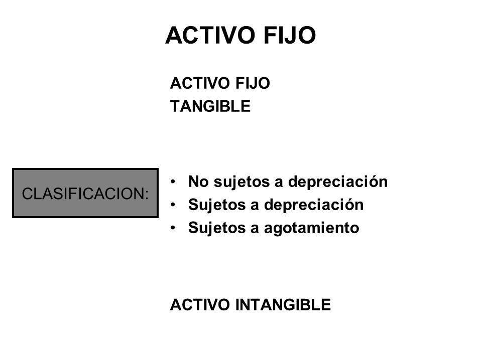 ACTIVO FIJO TANGIBLE No sujetos a depreciación Sujetos a depreciación Sujetos a agotamiento ACTIVO INTANGIBLE CLASIFICACION: