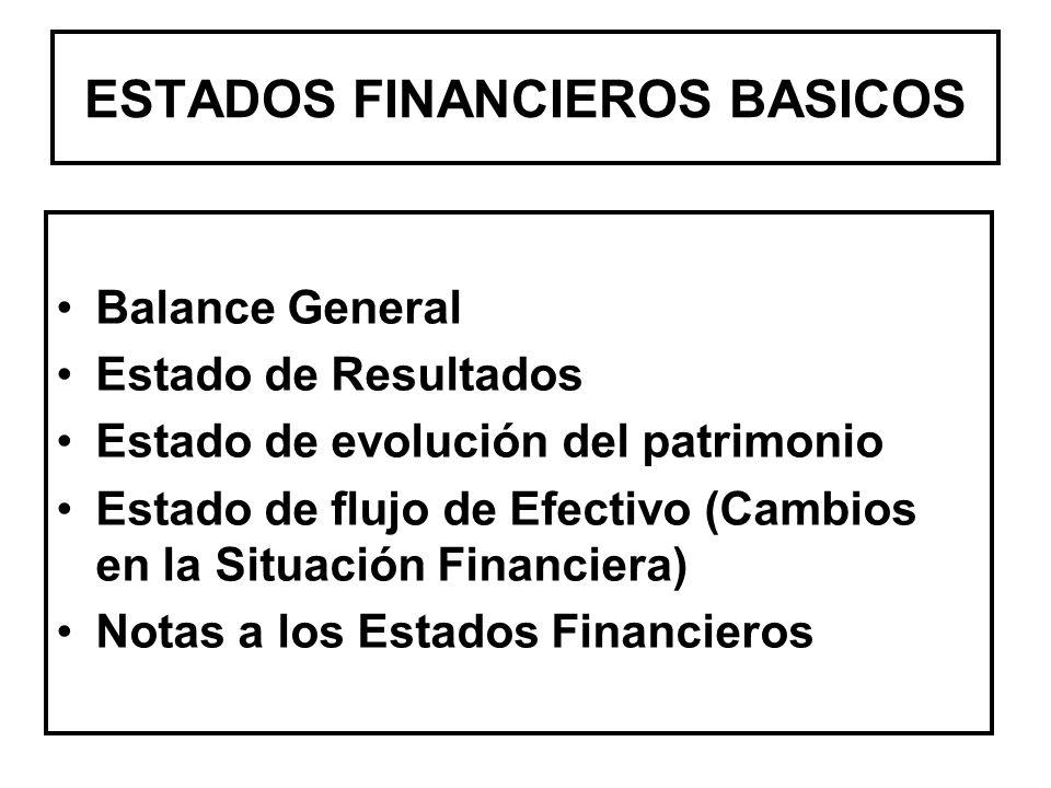 ESTADOS FINANCIEROS BASICOS Balance General Estado de Resultados Estado de evolución del patrimonio Estado de flujo de Efectivo (Cambios en la Situación Financiera) Notas a los Estados Financieros