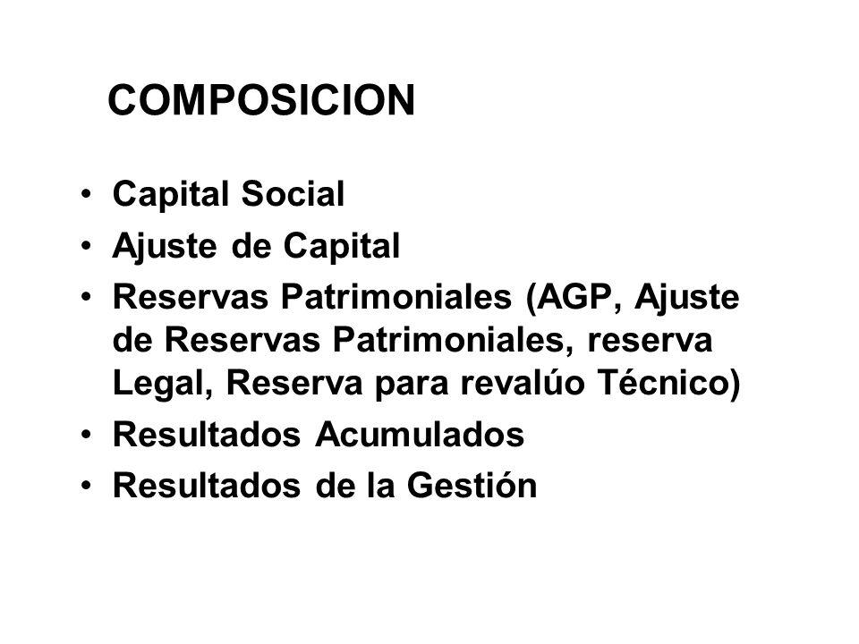 COMPOSICION Capital Social Ajuste de Capital Reservas Patrimoniales (AGP, Ajuste de Reservas Patrimoniales, reserva Legal, Reserva para revalúo Técnico) Resultados Acumulados Resultados de la Gestión