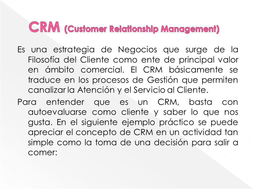 Es una estrategia de Negocios que surge de la Filosofía del Cliente como ente de principal valor en ámbito comercial. El CRM básicamente se traduce en