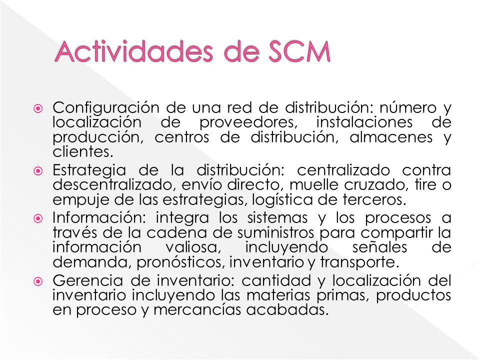 Configuración de una red de distribución: número y localización de proveedores, instalaciones de producción, centros de distribución, almacenes y clie