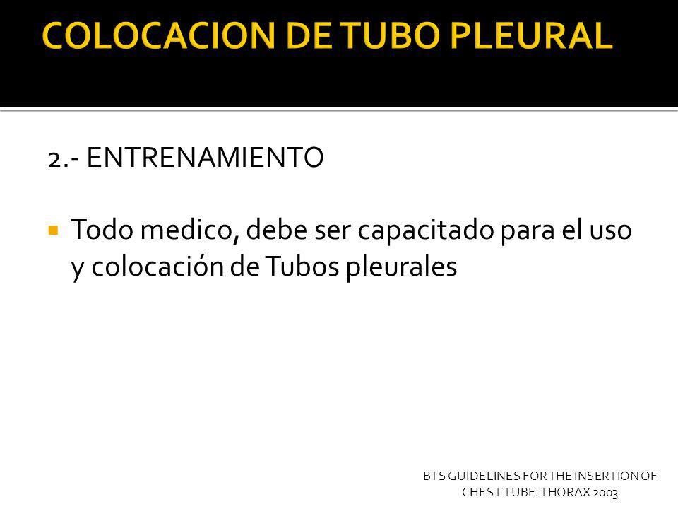 3.- INDICACIONES Neumotorax En cualquiera de sus presentaciones Derrame Pleural maligno Empiema, Derrame paraneumonico Hemotorax, Hemoneumotorax Post quirúrgico Derrame pleural*.