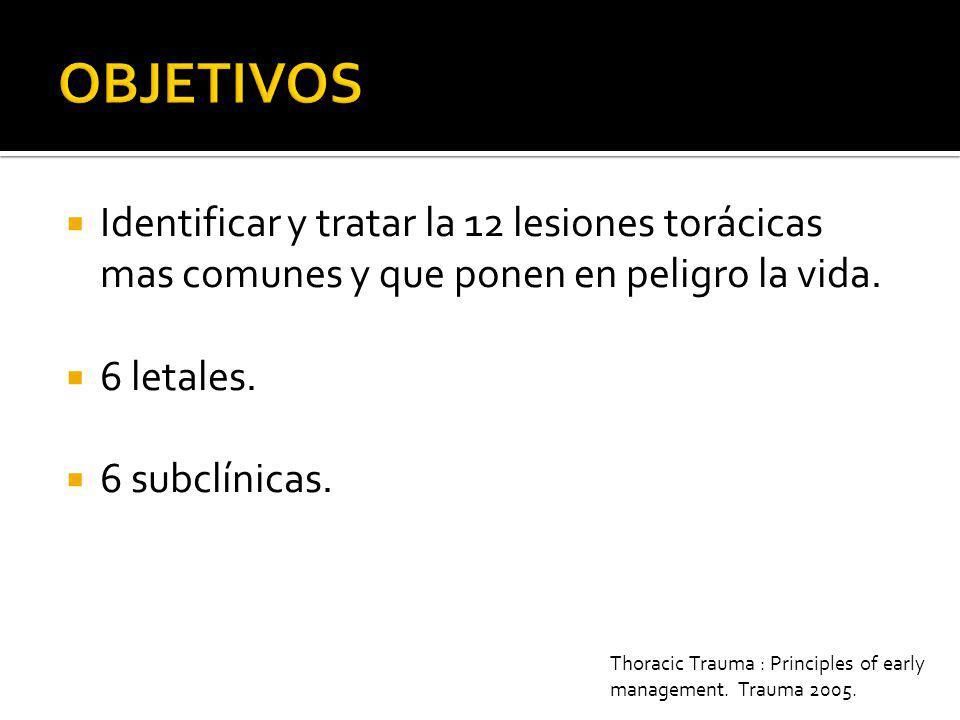 Menos del 10 % de las lesiones torácicas cerradas y 30 % de las penetrantes requieren de toracotomía.