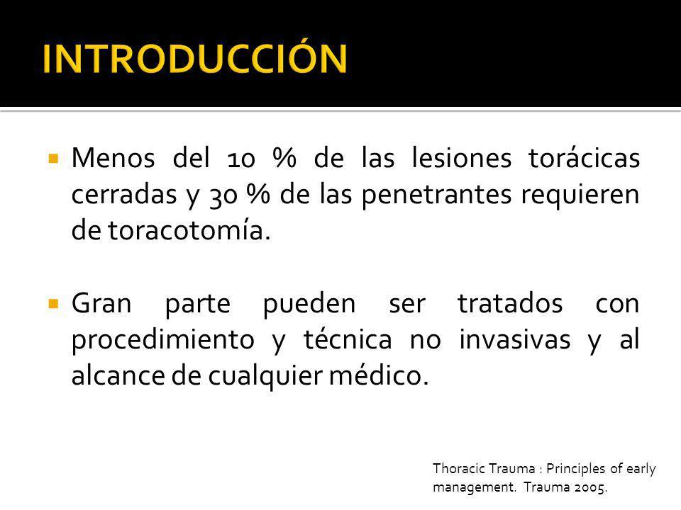 Obstrucción de la vía aérea.Neumotórax a tensión.