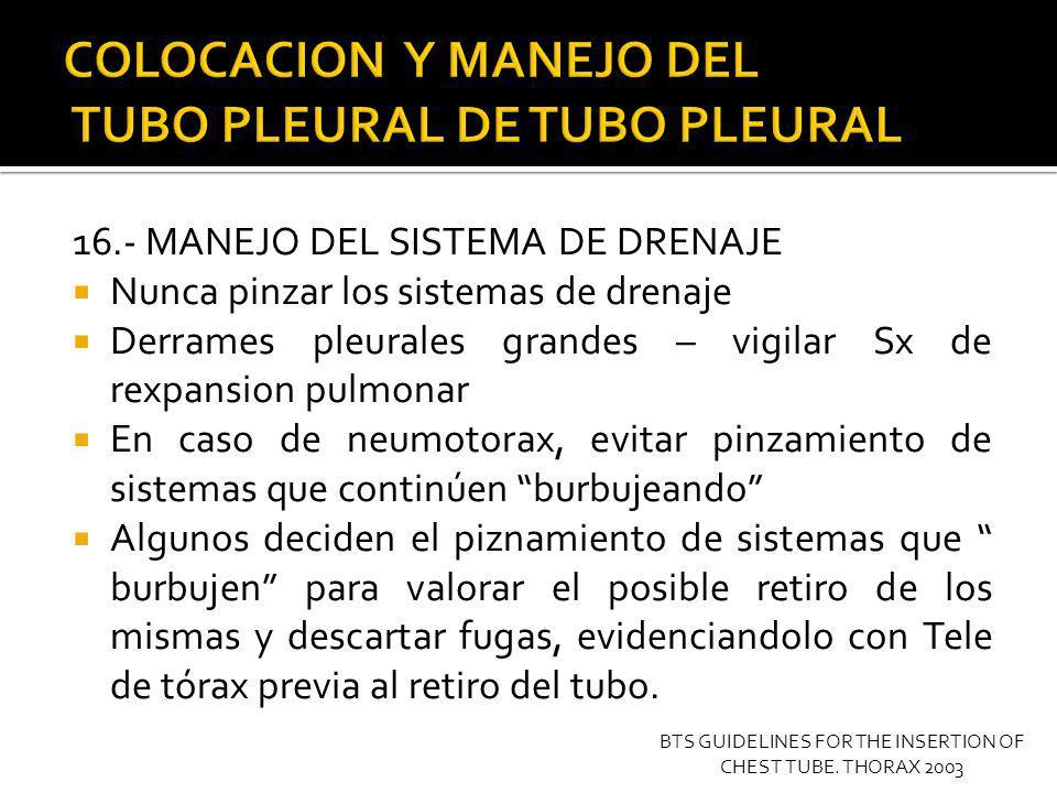 Sx de Edema pulmonar por rexpansión.
