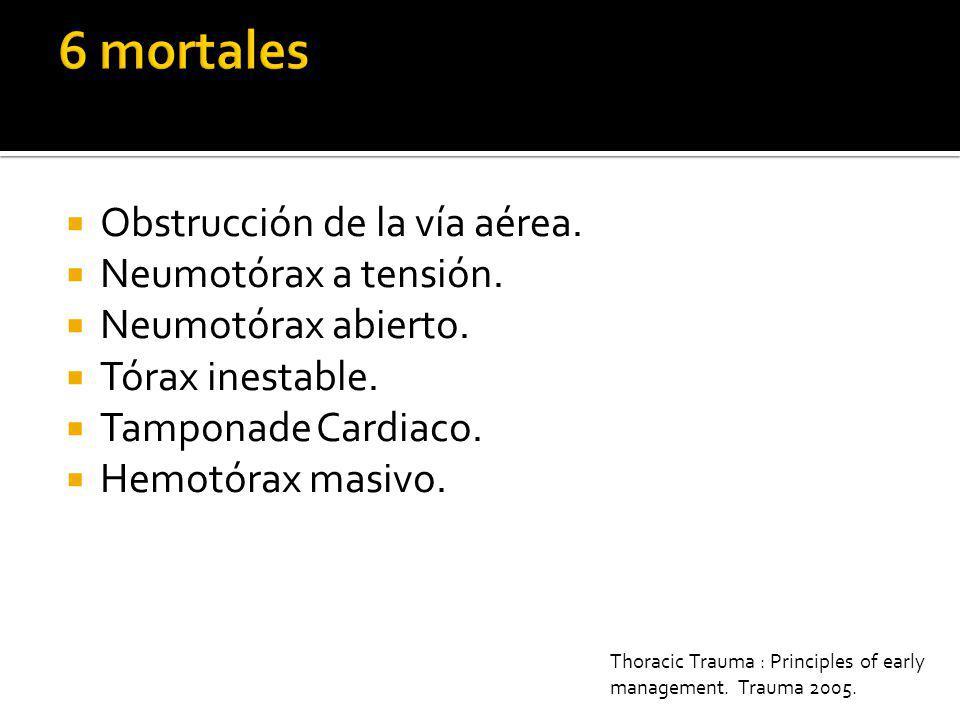 Disrupción traqueobronquial.Perforación esofágica.
