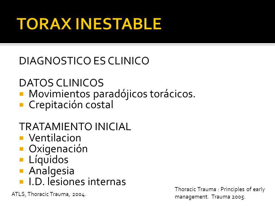 TRATAMIENTO Criterios para Intubación Choque severo ( Sistólica < 70 mm Hg) ECG < 8 Necesidad de cirugía Insuficiencia respiratoria Datos de IRS FR > 35 o < 8 Sat O2 < 90 % a pesar del uso de oxigeno por mascarilla PaCo2 < 55 mm Hg Thoracic Trauma : Principles of early management.