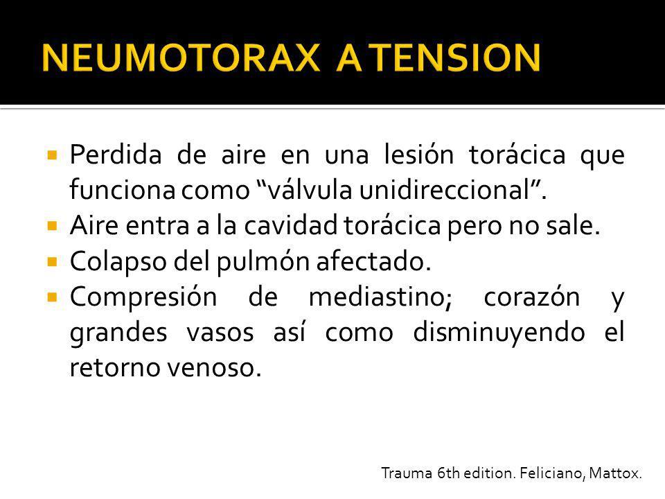 Management of Acute Trauma. Sabiston Textbook of Surgery, 18 ed. 2007.