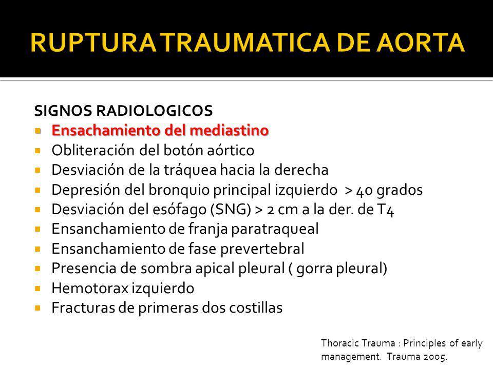 Angiografía es el método de elección diagnostico TAC – AngioTAC un método muy útil Tratamiento Cirujano Calificado deberá resolver la situación.