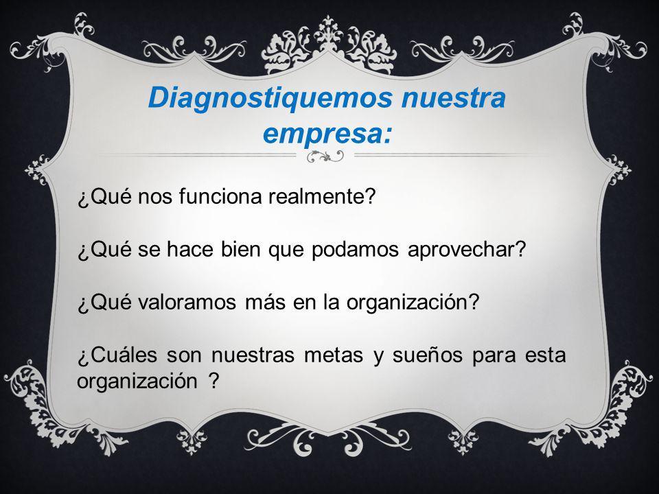 ¿Qué nos funciona realmente? ¿Qué se hace bien que podamos aprovechar? ¿Qué valoramos más en la organización? ¿Cuáles son nuestras metas y sueños para