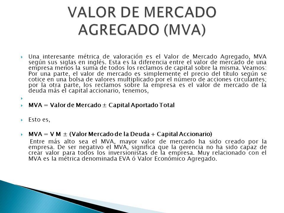 Una interesante métrica de valoración es el Valor de Mercado Agregado, MVA según sus siglas en inglés. Esta es la diferencia entre el valor de mercado