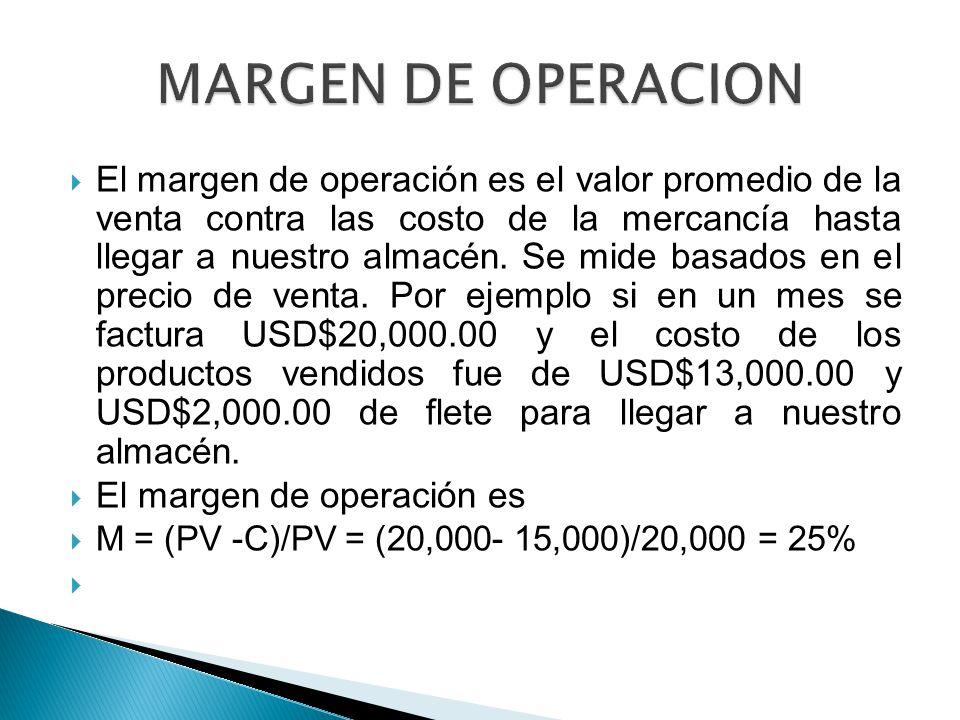 El margen de operación es el valor promedio de la venta contra las costo de la mercancía hasta llegar a nuestro almacén. Se mide basados en el precio