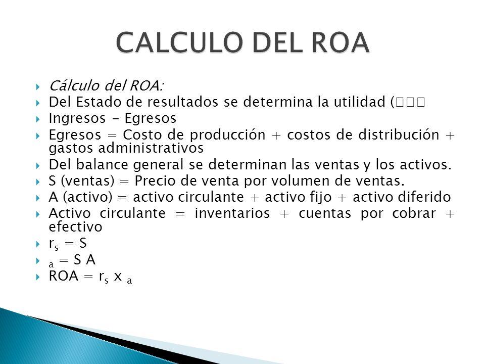 Cálculo del ROA: Del Estado de resultados se determina la utilidad ( Ingresos - Egresos Egresos = Costo de producción + costos de distribución + gasto