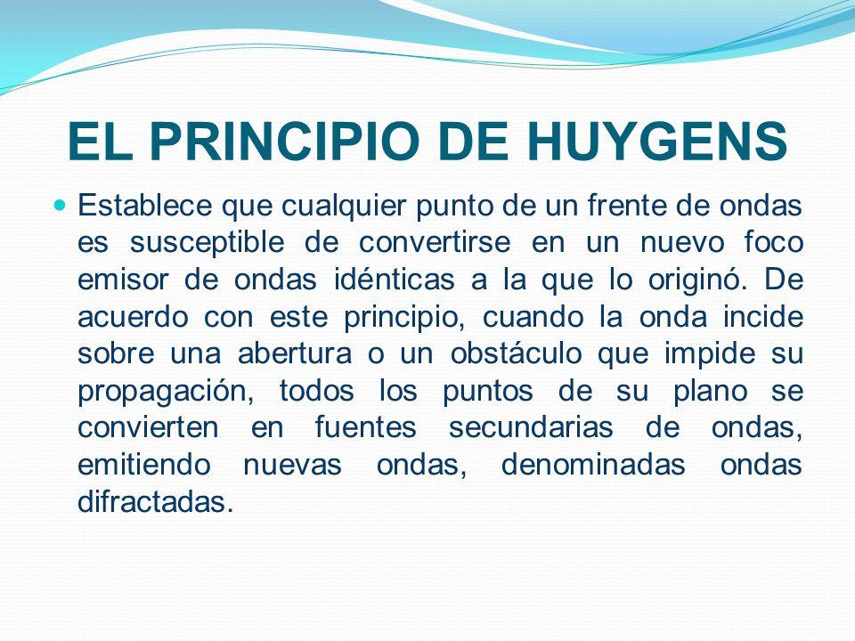 EL PRINCIPIO DE HUYGENS Establece que cualquier punto de un frente de ondas es susceptible de convertirse en un nuevo foco emisor de ondas idénticas a