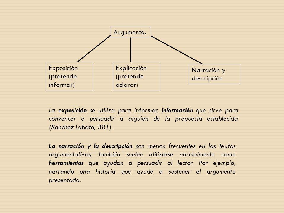 Exposición (pretende informar) Explicación (pretende aclarar) Narración y descripción Argumento. La exposición se utiliza para informar, información q
