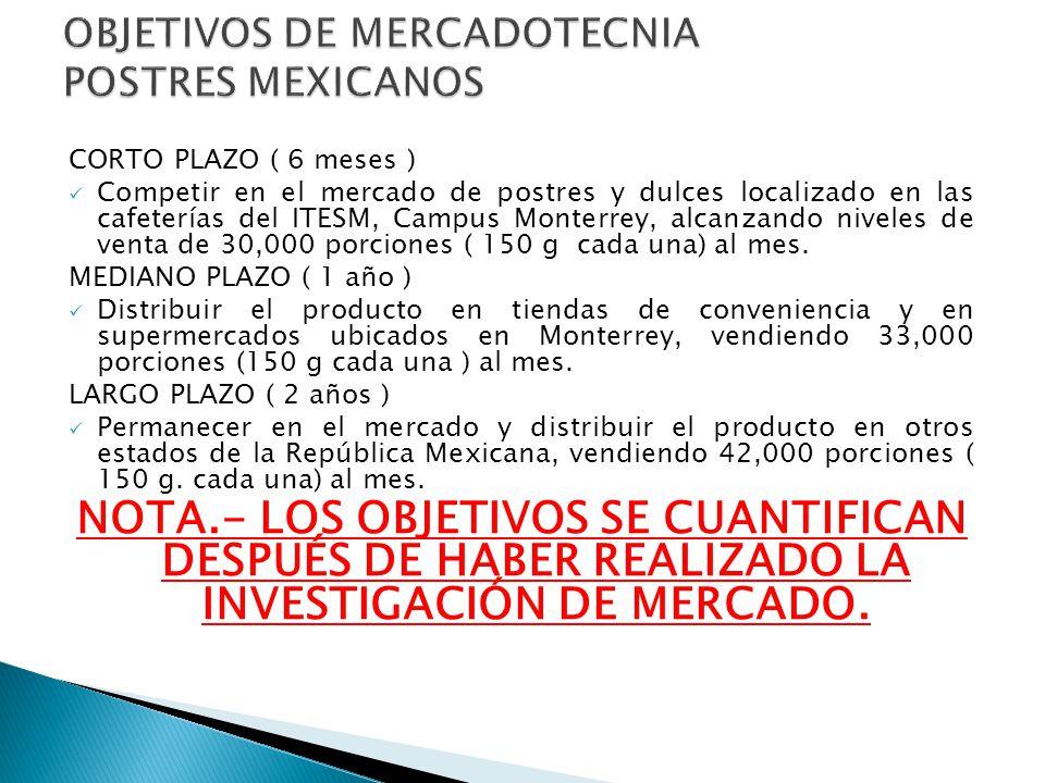 CORTO PLAZO ( 6 meses ) Competir en el mercado de postres y dulces localizado en las cafeterías del ITESM, Campus Monterrey, alcanzando niveles de ven
