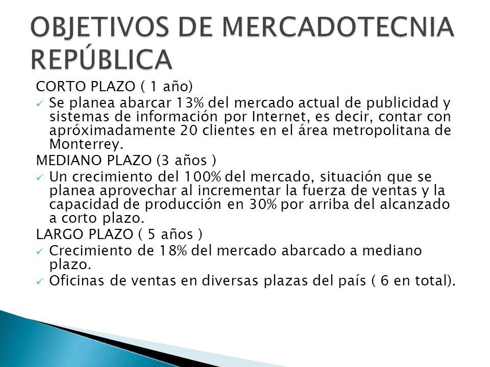 CORTO PLAZO ( 1 año) Se planea abarcar 13% del mercado actual de publicidad y sistemas de información por Internet, es decir, contar con apróximadamen