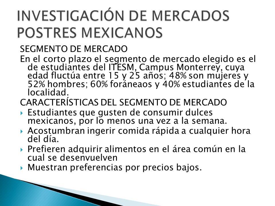 SEGMENTO DE MERCADO En el corto plazo el segmento de mercado elegido es el de estudiantes del ITESM, Campus Monterrey, cuya edad fluctúa entre 15 y 25