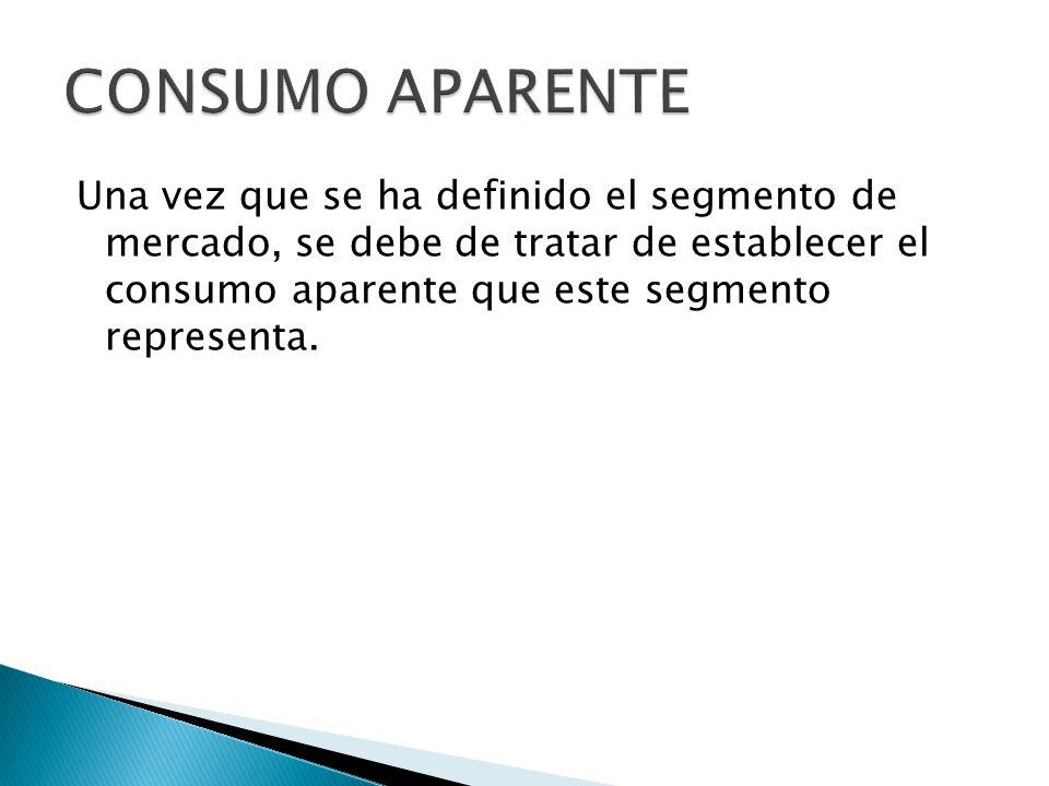 Una vez que se ha definido el segmento de mercado, se debe de tratar de establecer el consumo aparente que este segmento representa.