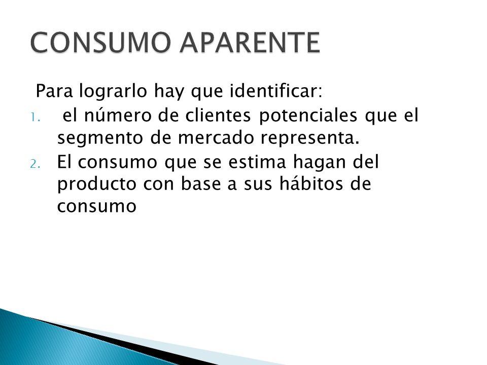 Para lograrlo hay que identificar: 1. el número de clientes potenciales que el segmento de mercado representa. 2. El consumo que se estima hagan del p