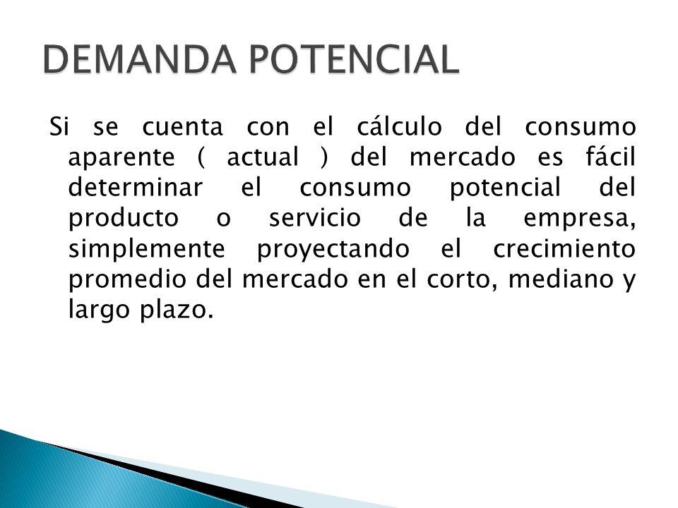 Si se cuenta con el cálculo del consumo aparente ( actual ) del mercado es fácil determinar el consumo potencial del producto o servicio de la empresa