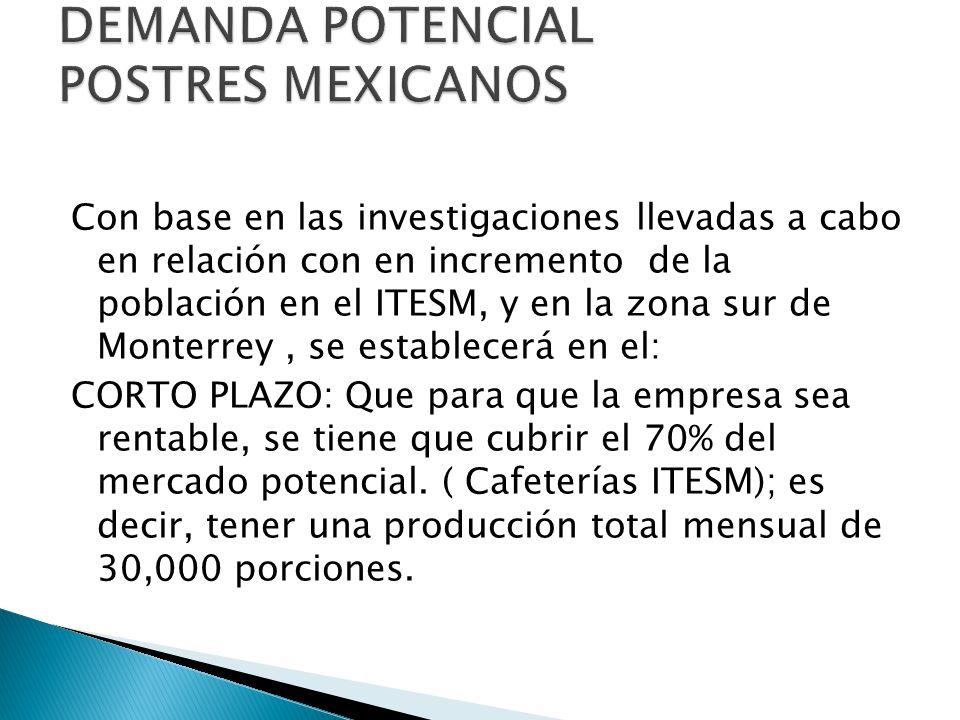 Con base en las investigaciones llevadas a cabo en relación con en incremento de la población en el ITESM, y en la zona sur de Monterrey, se establece