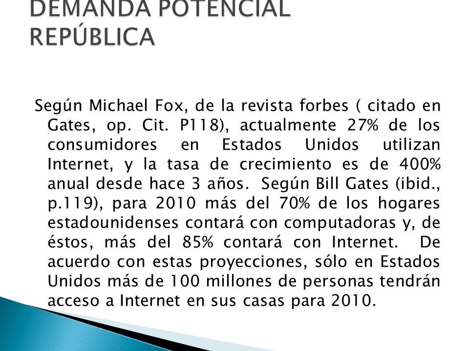 Según Michael Fox, de la revista forbes ( citado en Gates, op. Cit. P118), actualmente 27% de los consumidores en Estados Unidos utilizan Internet, y