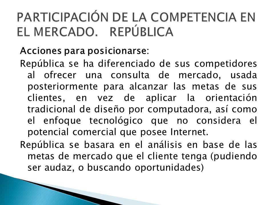 Acciones para posicionarse: República se ha diferenciado de sus competidores al ofrecer una consulta de mercado, usada posteriormente para alcanzar la