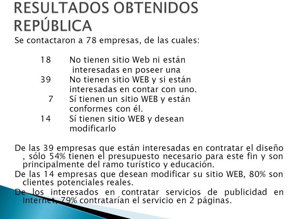Se contactaron a 78 empresas, de las cuales: 18No tienen sitio Web ni están interesadas en poseer una 39No tienen sitio WEB y si están interesadas en